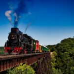 Spiritual Meaning of Trains